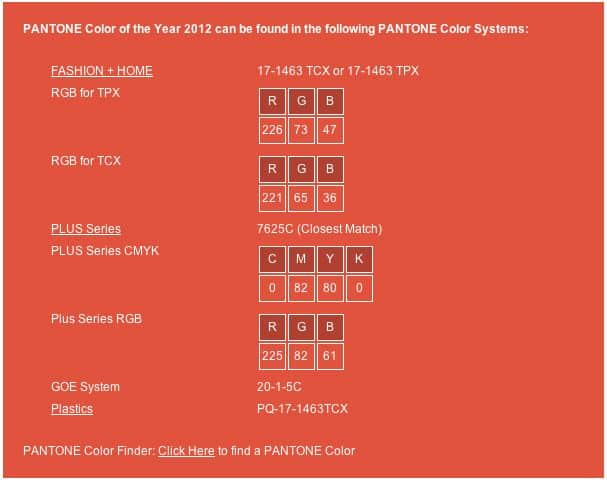 2012 Pantone Color of the Year – Tangerine Tango!